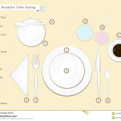 Banquet Table Set Up Diagram 7 Pin Trailer Wiring Electric Brakes Detailed Illustration Of Breakfast Setting