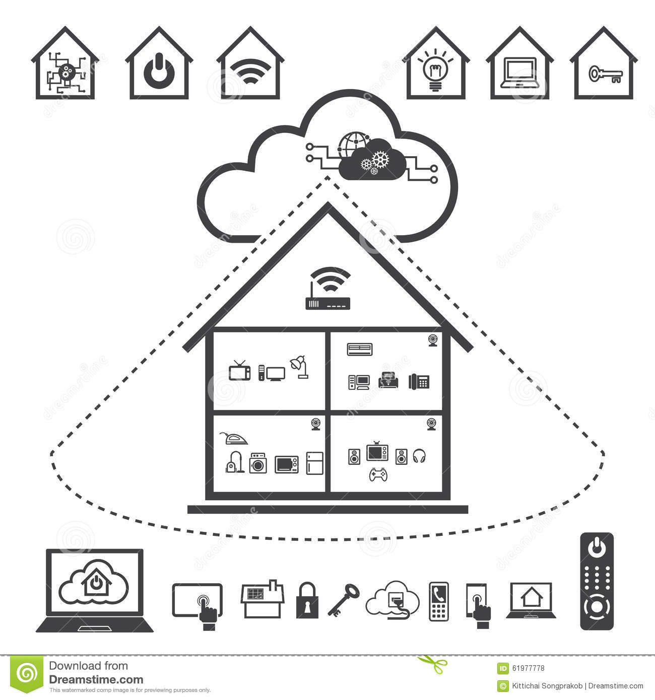 Devices Control With Cloud Computing, Cloud Computing