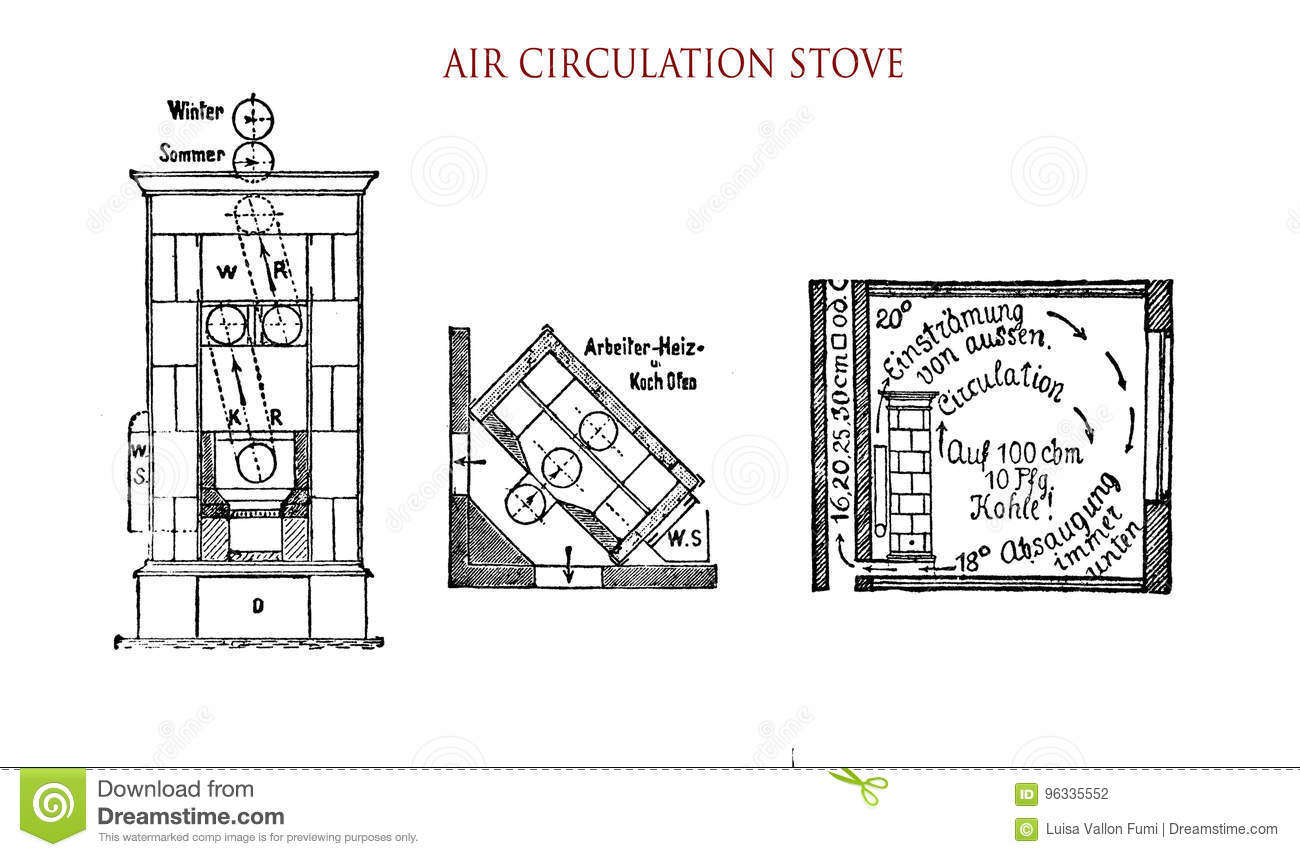 Diagram Of An Air Circulation Stove Stock Illustration