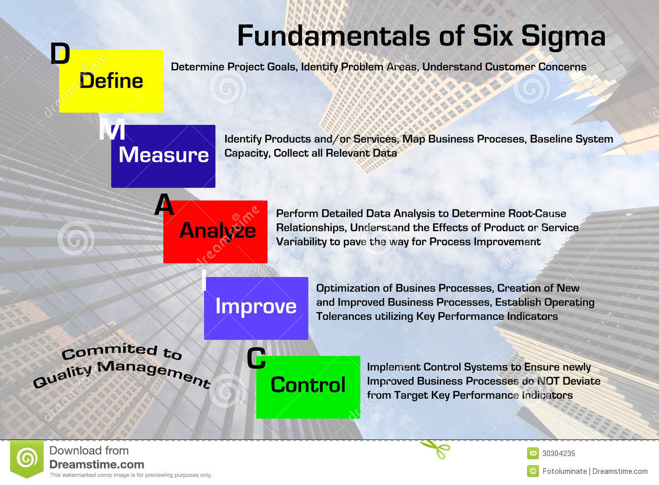 house of quality six sigma diagram wiring symbols explained lean isixsigma autos post