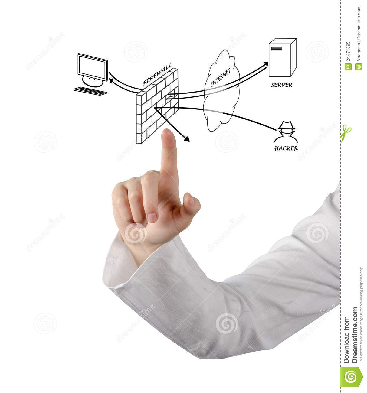 computer ports diagram trailer wire 7 of firewall stock image presentation