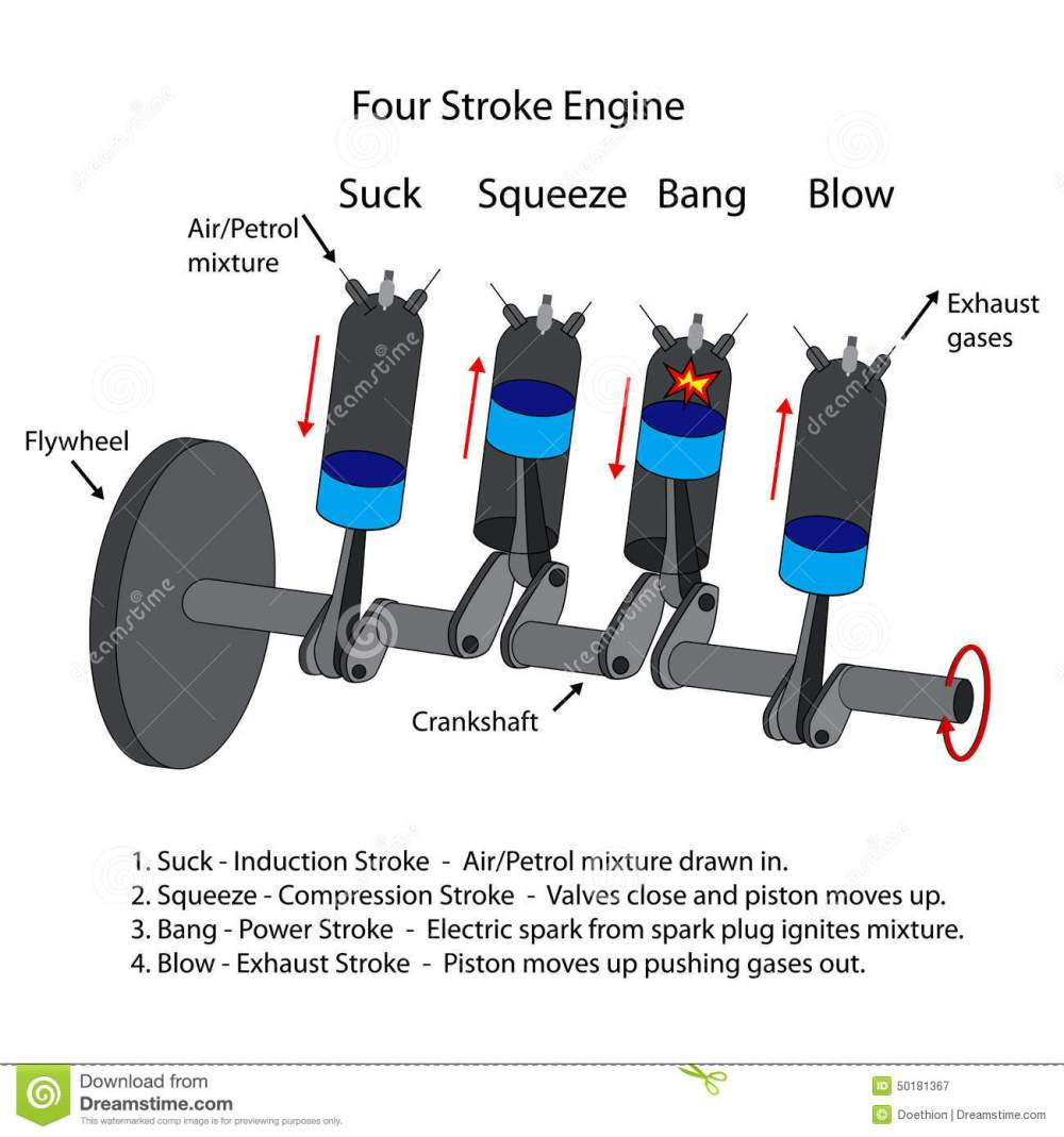 medium resolution of diagram of four stroke engine