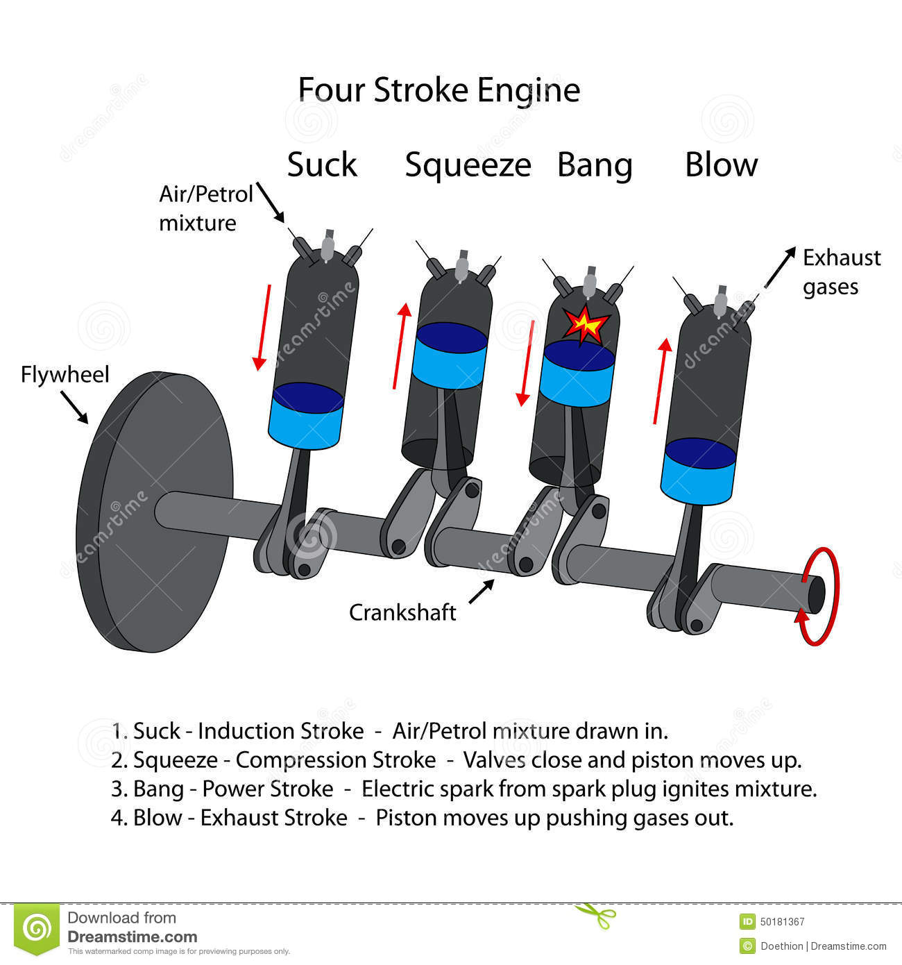 hight resolution of diagram of four stroke engine