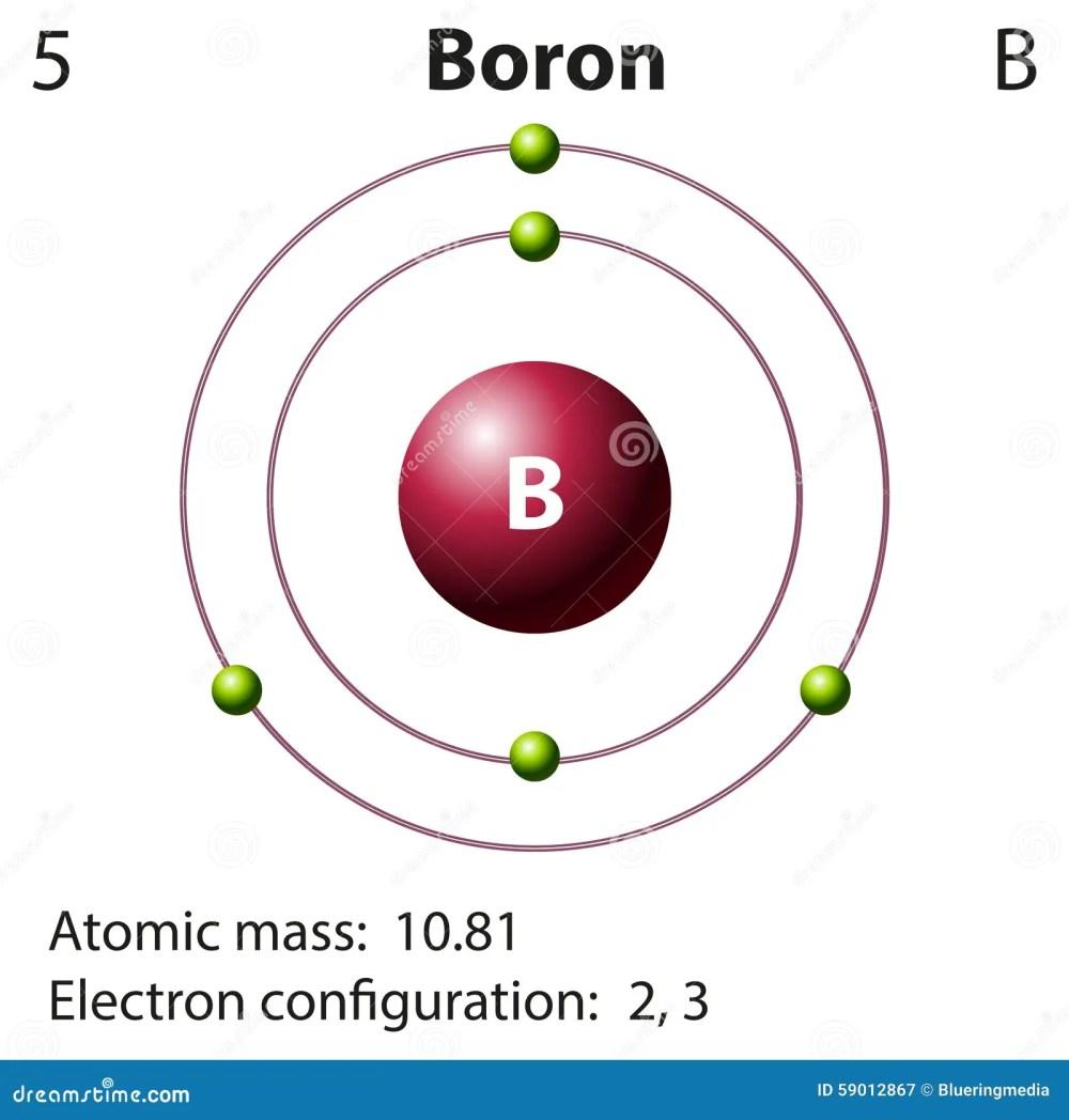 medium resolution of diagram of the atom model today s atomic model elsavadorla titanium bohr diagram titanium model for school