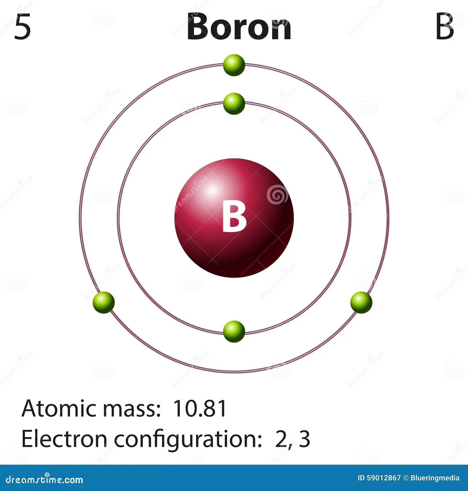 hight resolution of diagram of the atom model today s atomic model elsavadorla titanium bohr diagram titanium model for school