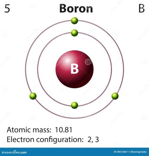 small resolution of diagram of the atom model today s atomic model elsavadorla titanium bohr diagram titanium model for school