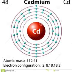 Diagram Of An Atom With Labels 96 Civic Stereo Wiring Representation The Element Radon Royalty Free