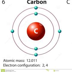 Diagram Of An Atom Element Kenmore Dryer Heating Wiring Representation The Carbon Stock Vector