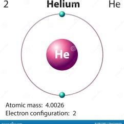 Bohr Rutherford Diagram Of Helium Radial Nerve Description Elsavadorla