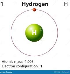 diagram representation of the element hydrogen [ 1300 x 1380 Pixel ]