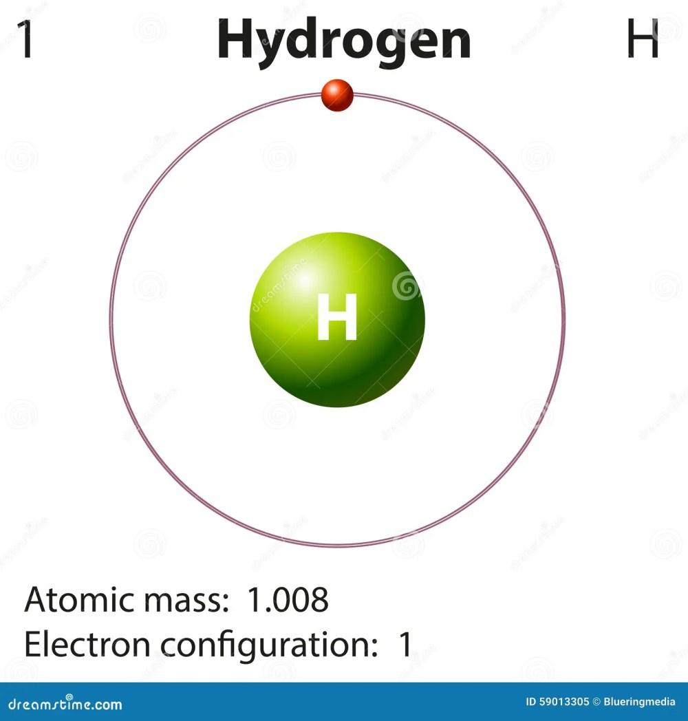 medium resolution of diagram representation of the element hydrogen