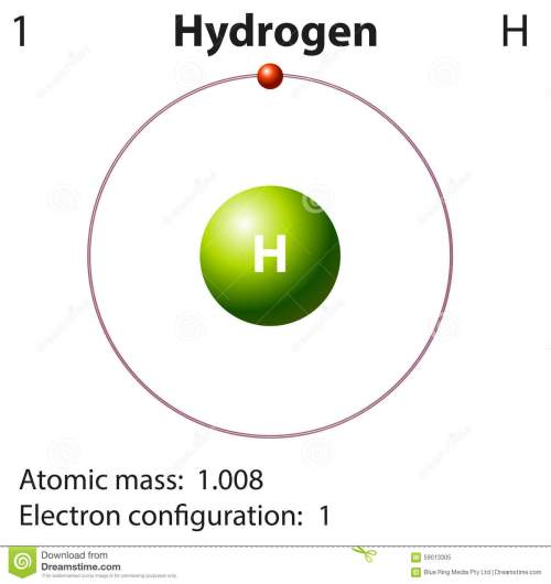small resolution of diagram representation of the element hydrogen