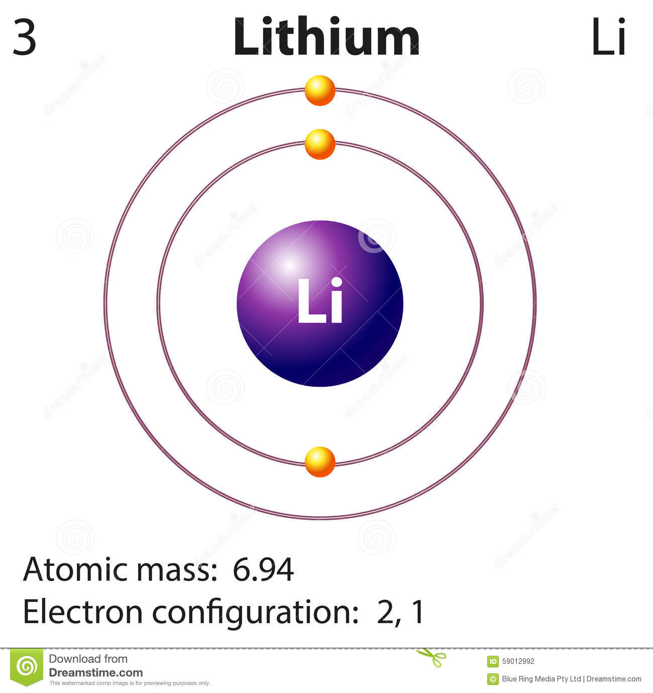 electron dot diagram for lithium bike parts bohr of helium description elsavadorla