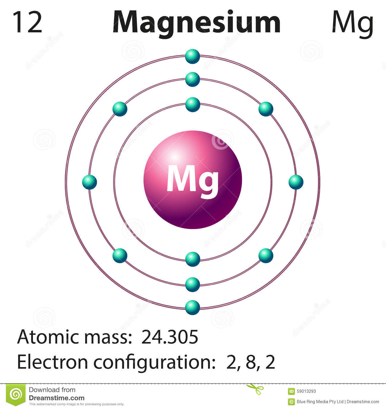 hight resolution of diagram representation of the element magnesium stock diagram of sodium element sodium atom model