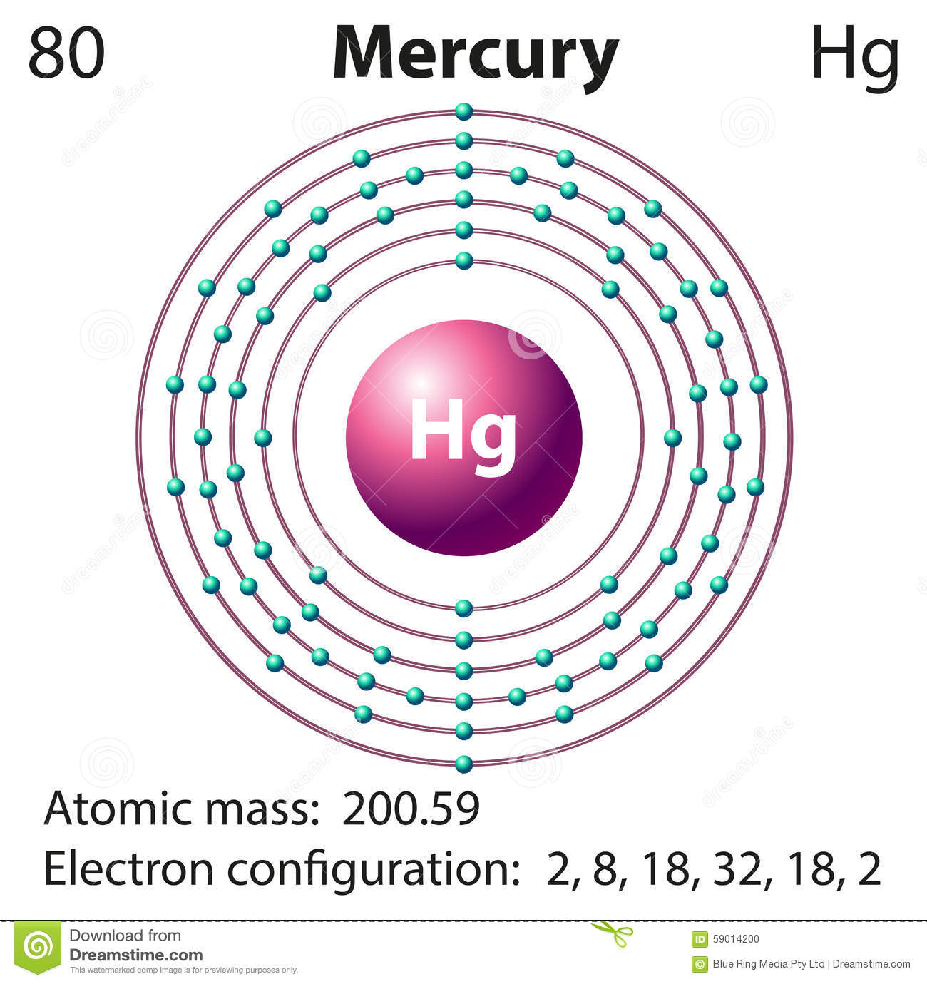 diagram of an atom element wire diagrams for cars representation the mercury stock vector