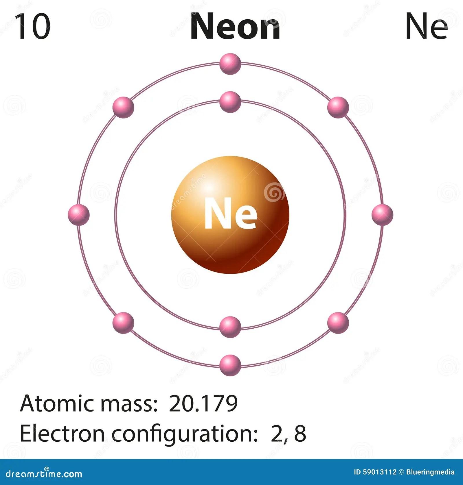 Carbon Oxygen Atom Diagram Model Atomic