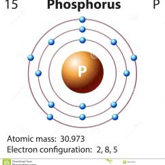 Bohr Diagram For All Elements Meyer Snow Plow Youtube Representation Of The Element Phosphorus Stock Illustration - Image: 59014452