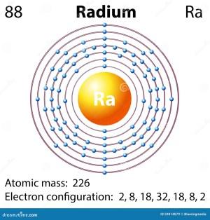Diagram Representation Of The Element Radium Stock