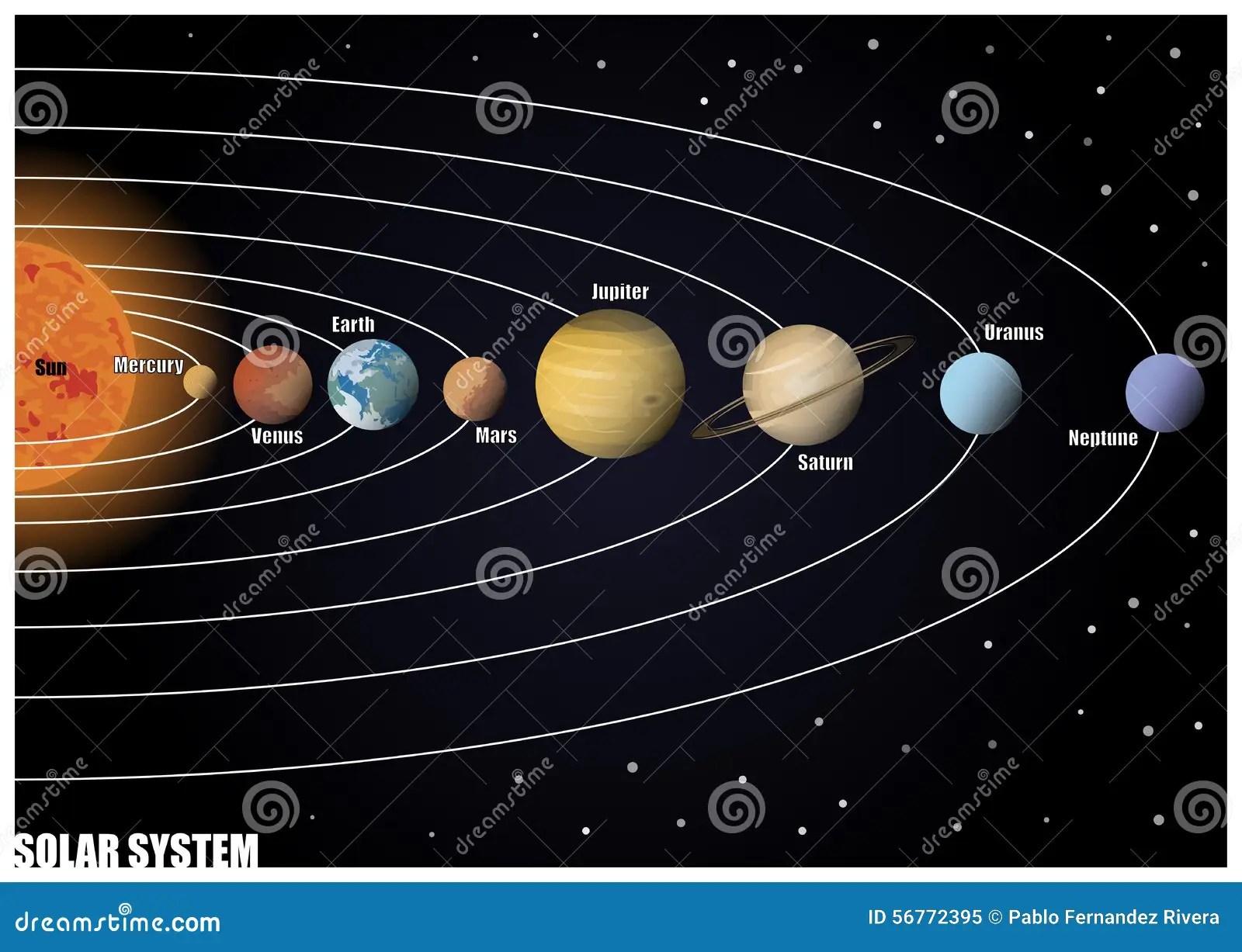 Diagram Of Solar System Stock Illustration Illustration