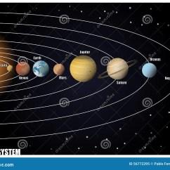 Space Diagram John Deere 318 Starter Wiring Of Solar System Stock Illustration