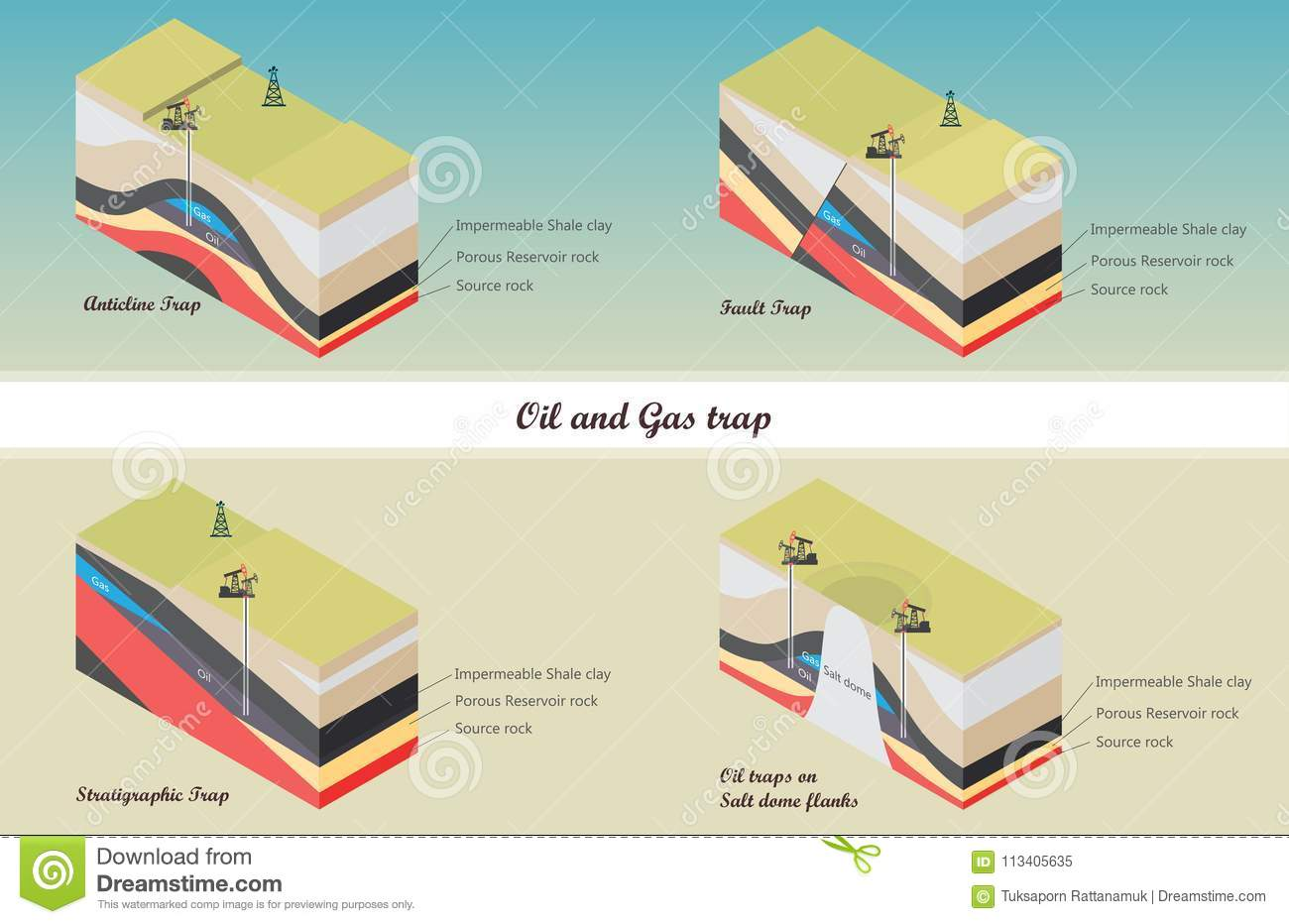 hight resolution of diagram structural different types of oil and gas traps illustration