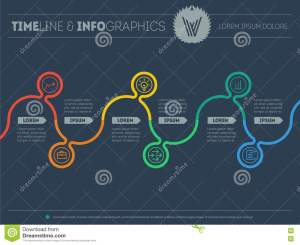 Diagram Of Tendencies And Trends Infographic Timeline Chart Pr Stock Vector  Illustration of