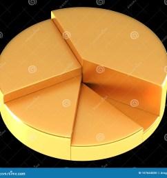 diagramma a torta o grafico a torta dorato lucido [ 1300 x 1294 Pixel ]