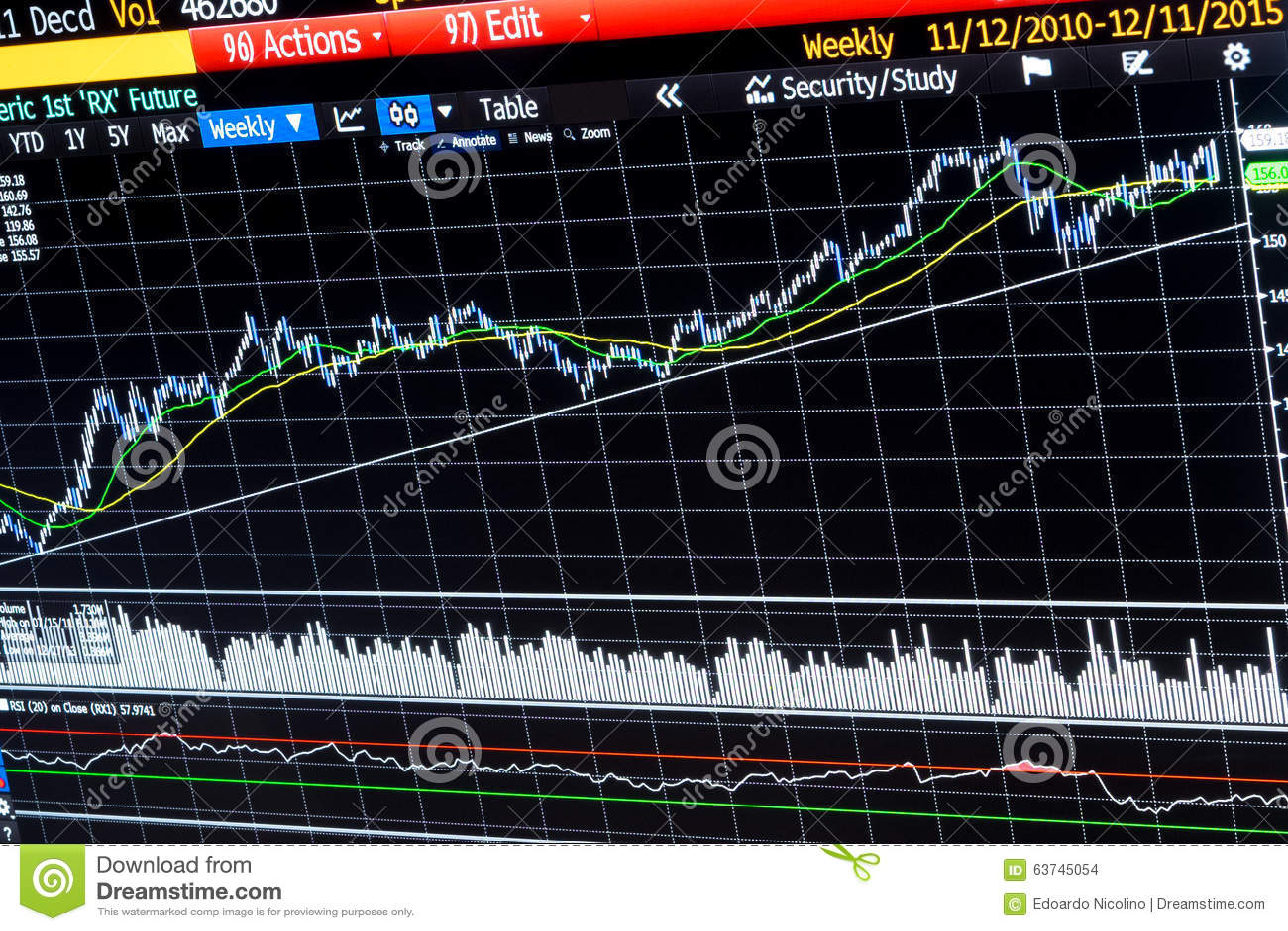 hight resolution of diagramme financier hebdomadaire d analyse technique