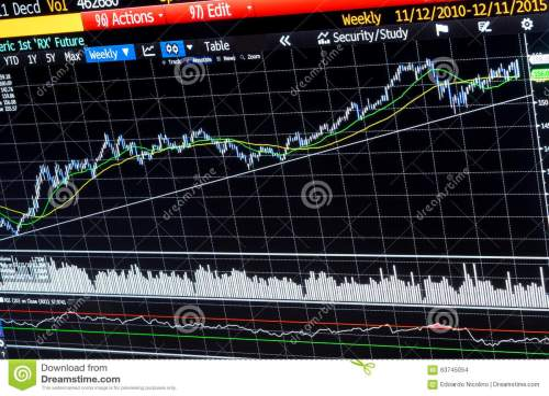 small resolution of diagramme financier hebdomadaire d analyse technique