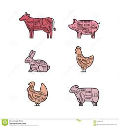 diagrams for butcher shop meat cuts animal silhouette pig co [ 1300 x 1390 Pixel ]