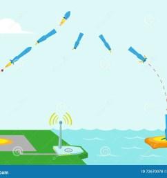 different stages diagram of a reusable rocket concept editable clip art  [ 1300 x 1009 Pixel ]