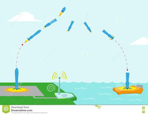 small resolution of different stages diagram of a reusable rocket concept editable clip art