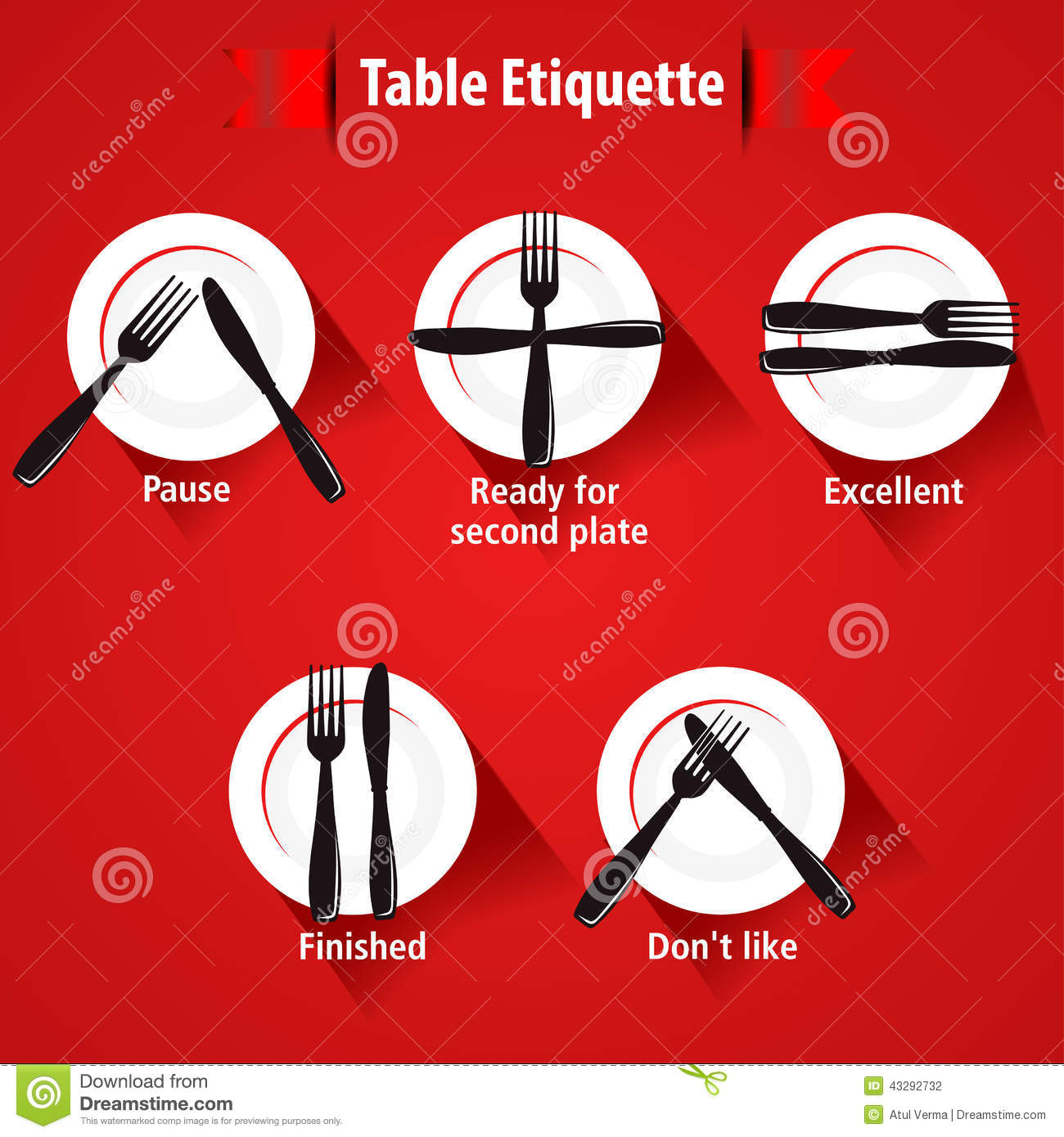 Dining Etiquette And Table Manner Forks And Knifes