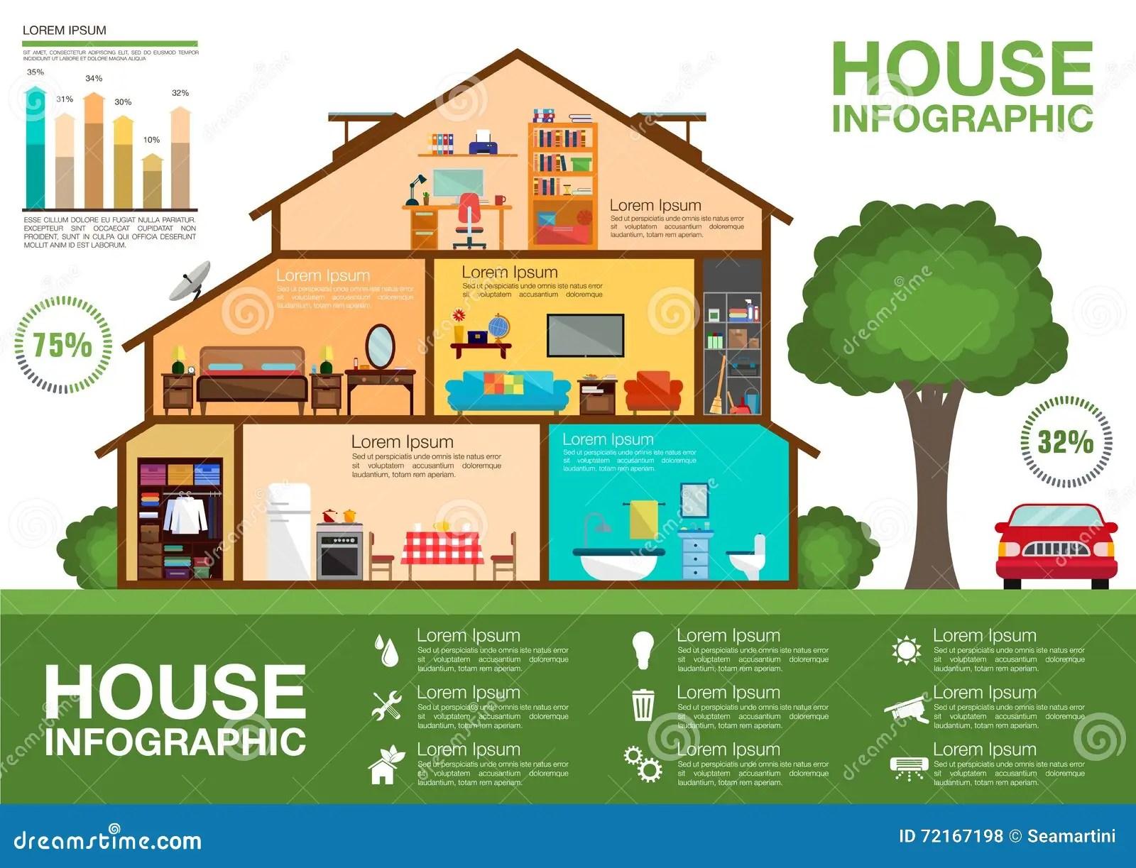 Diseo Infographic Cortado De La Casa Ecolgica Ilustracin del Vector  Ilustracin de ecologa