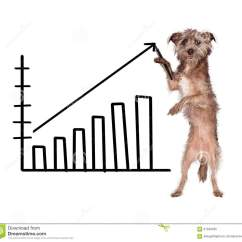 Funny Bar Diagram 2004 Saab 9 3 Wiring Dog Drawing Increasing Sales Chart Stock Photo Image