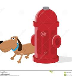 clipart of a dog peeing on a fire hydrant [ 1300 x 1065 Pixel ]