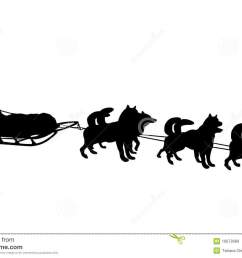dog sled stock illustrations 747 dog sled stock illustrations vectors clipart dreamstime [ 1300 x 957 Pixel ]
