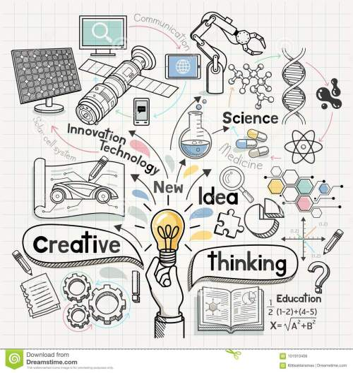 small resolution of doodles idea diagram conceptual
