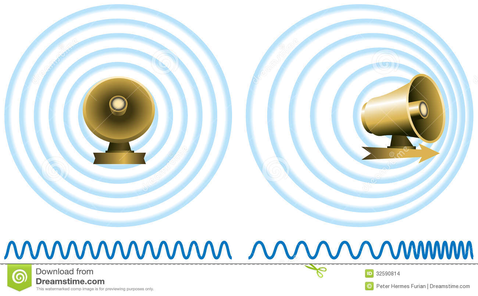 Wave Doppler Effect