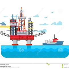 Z Rig Diagram 6 Prong Trailer Wiring Drilling Cartoons Illustrations And Vector Stock Images
