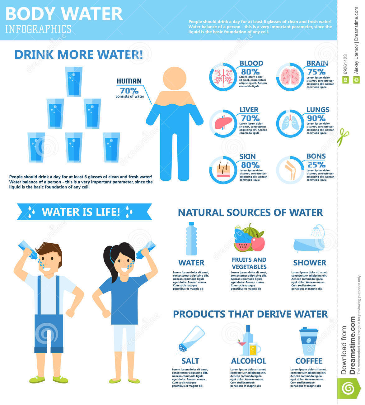 Drink More Body Water Infographics Natural Sources Vector Symbols Stock Vector
