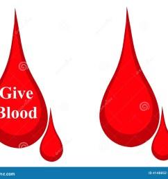 drop of blood donation logo [ 1300 x 1101 Pixel ]