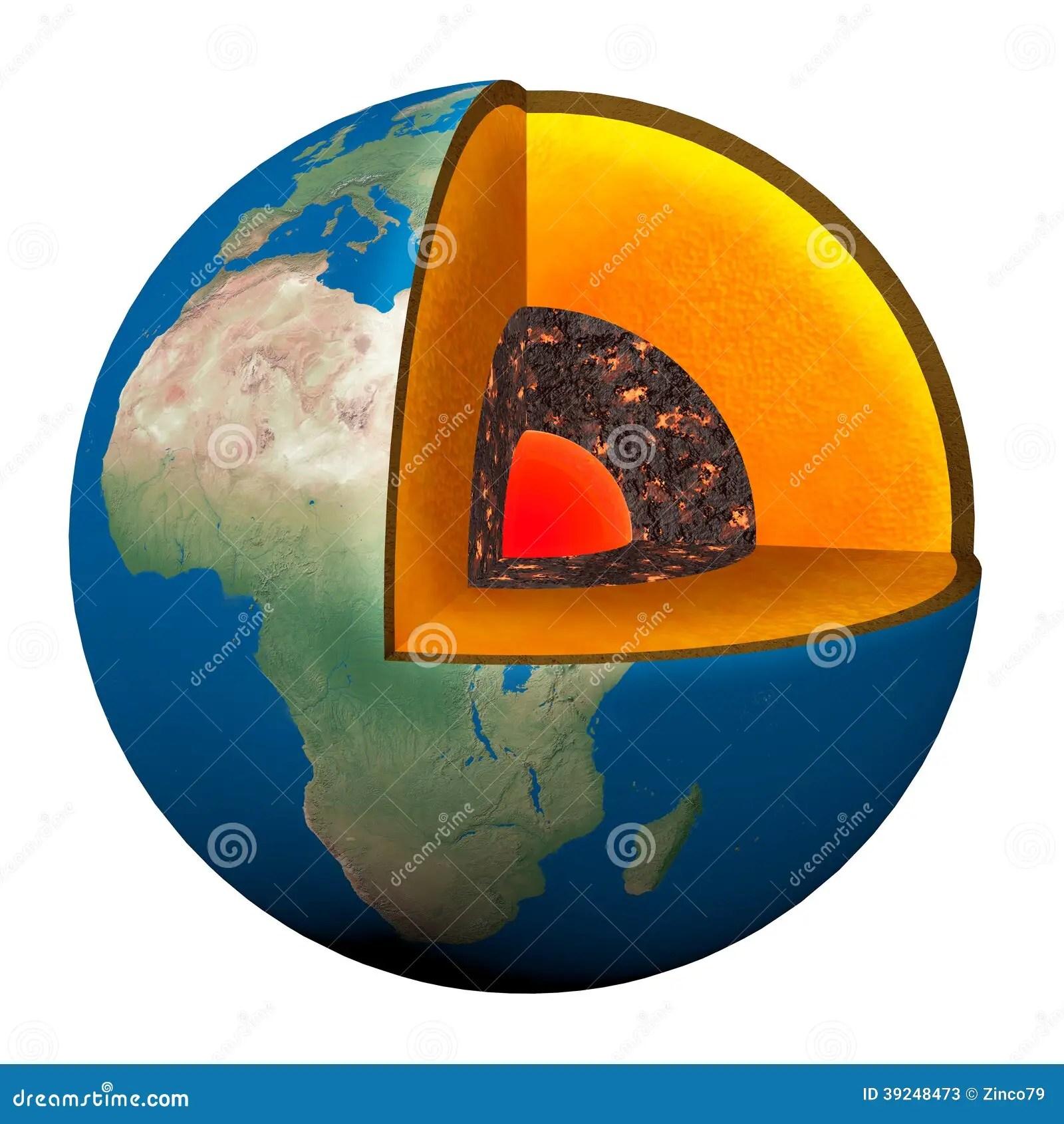 Earth Section Stock Illustration Illustration Of Crust