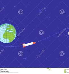 earth to moon flight trajectory [ 1300 x 1065 Pixel ]