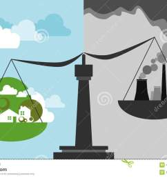 ecological scale stock illustrations 389 ecological scale stock illustrations vectors clipart dreamstime [ 1300 x 848 Pixel ]