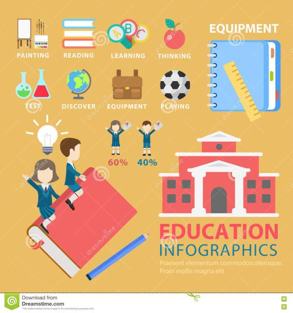 Education Flat Style Infographic Riding Book School