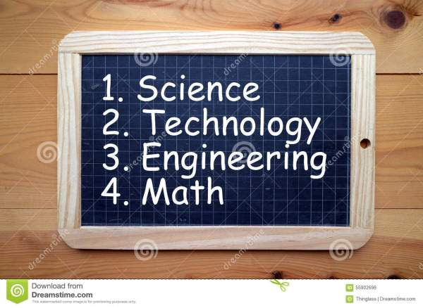 Education Subjects Stock Of Stem Skills