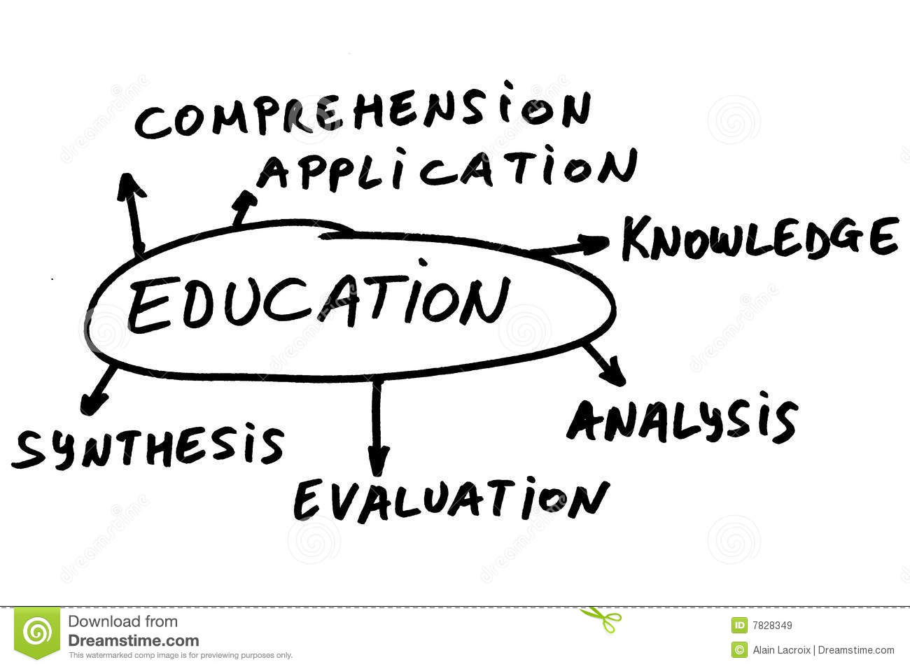 Education And Evaluation Concept. Hand Writing Logo