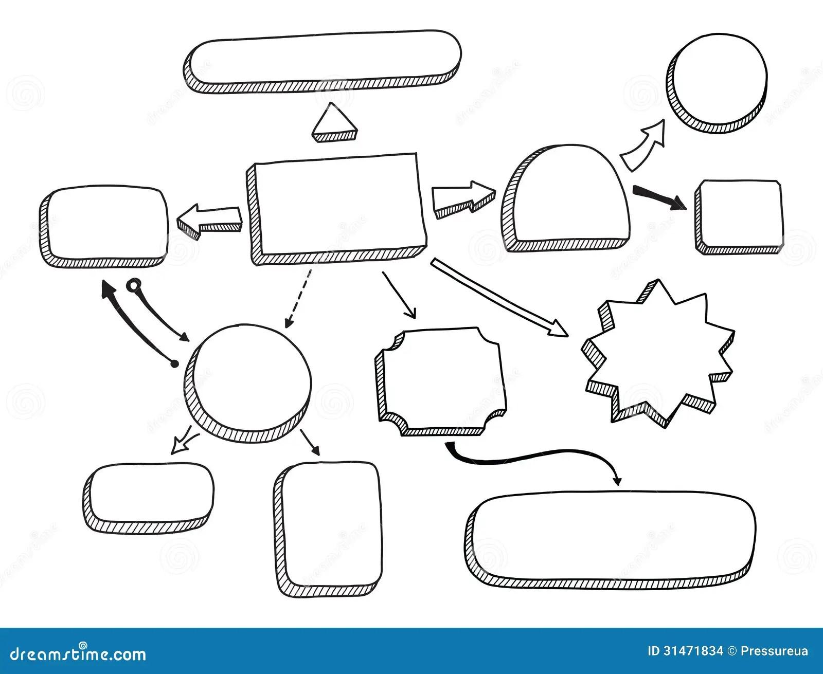 Ejemplo Del Vector Del Organigrama Imagenes de archivo