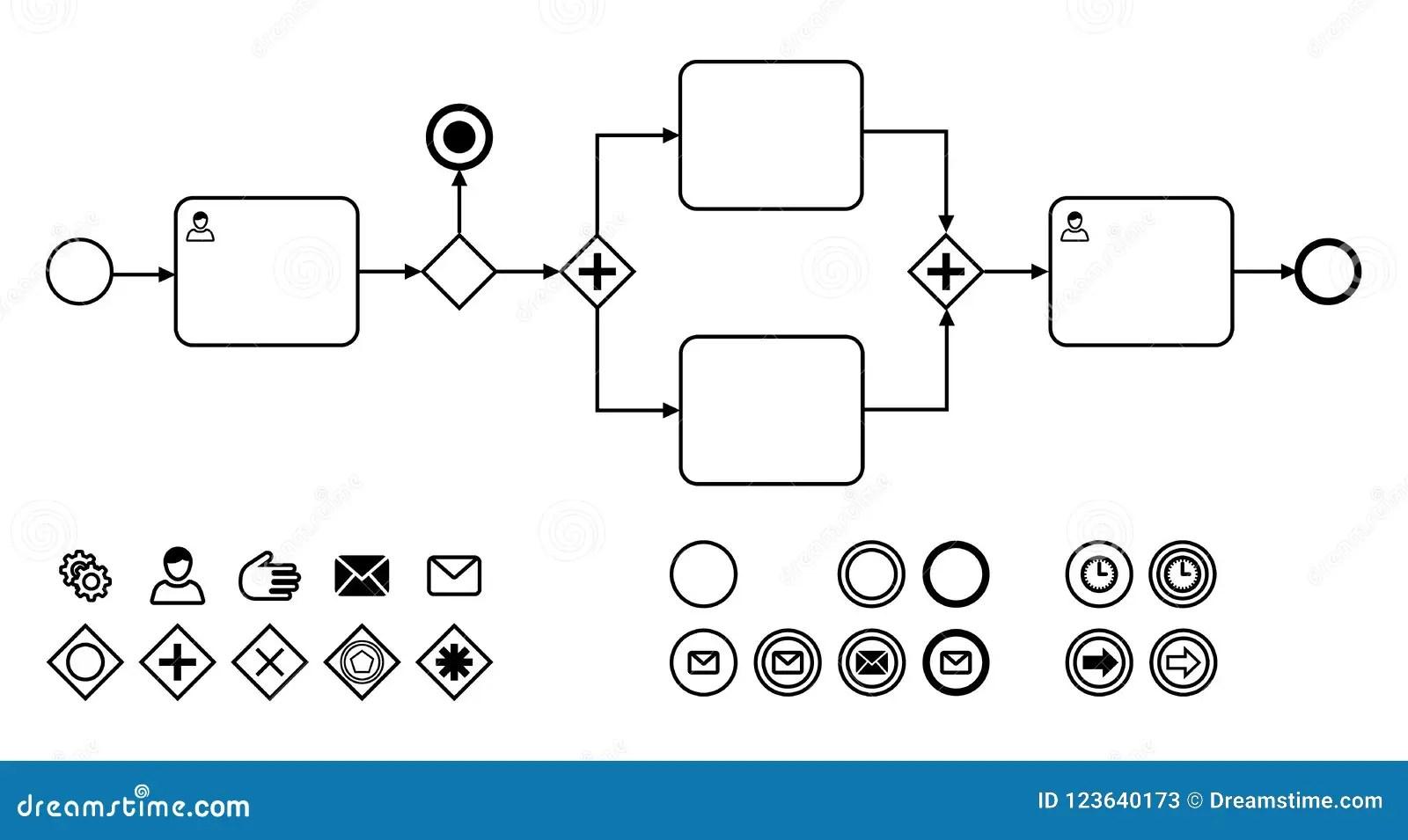 Symbols For Process Flow Diagrams